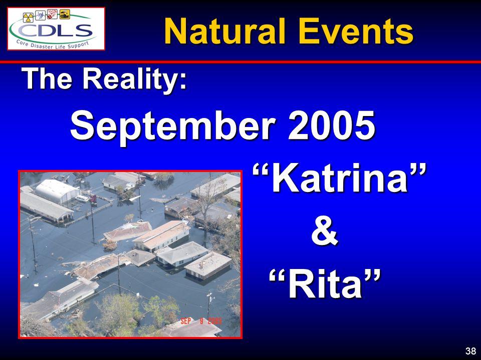 September 2005 Katrina & Rita Natural Events The Reality: