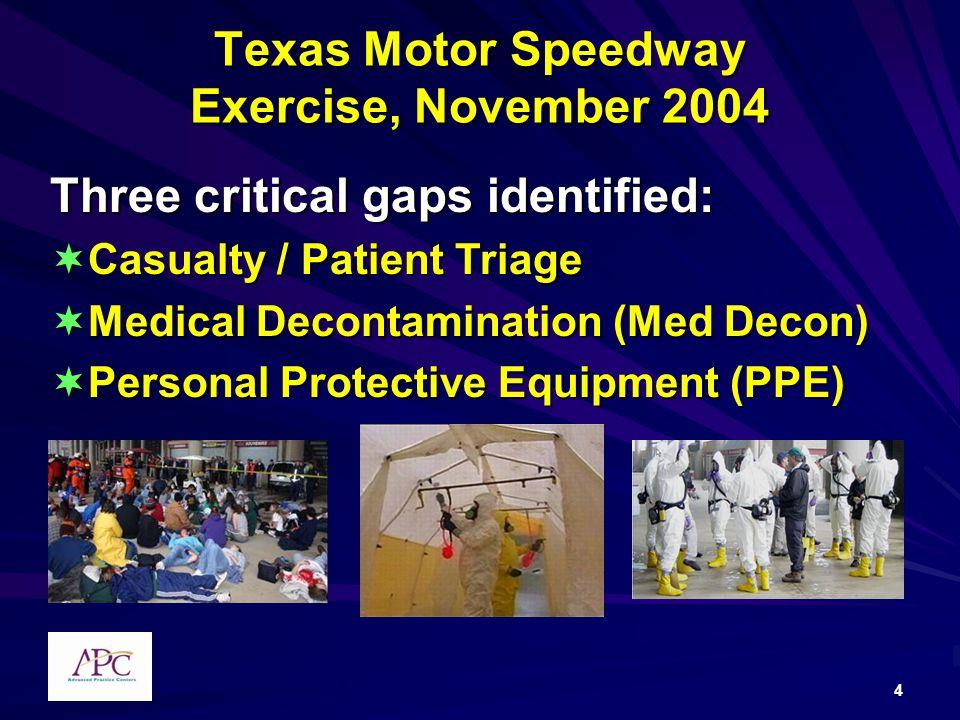 Texas Motor Speedway Exercise, November 2004