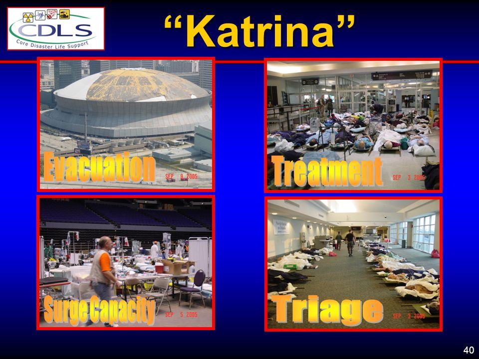 Katrina Evacuation Treatment Surge Capacity Triage