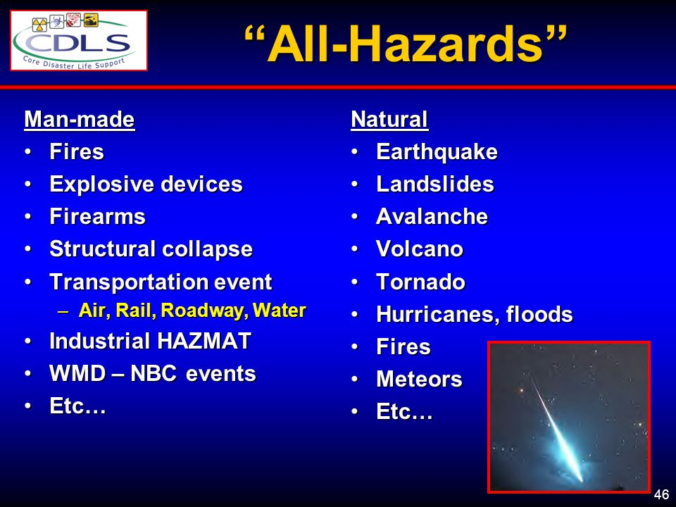 All-Hazards Man-made Fires Explosive devices Firearms