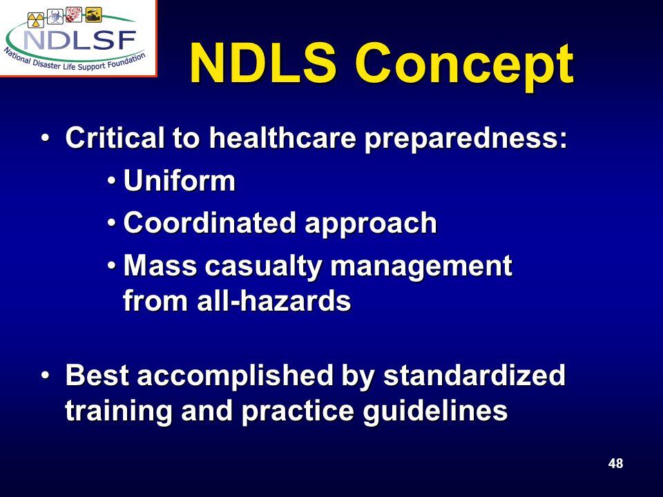 NDLS Concept Critical to healthcare preparedness: Uniform