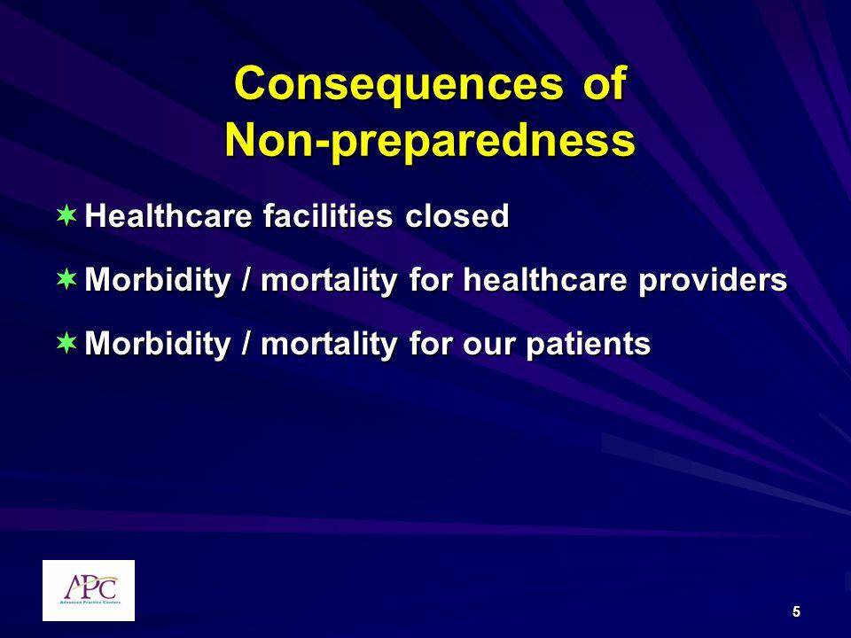 Consequences of Non-preparedness