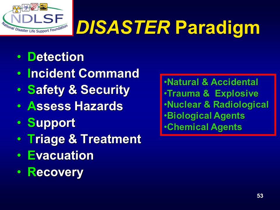 DISASTER Paradigm Detection Incident Command Safety & Security