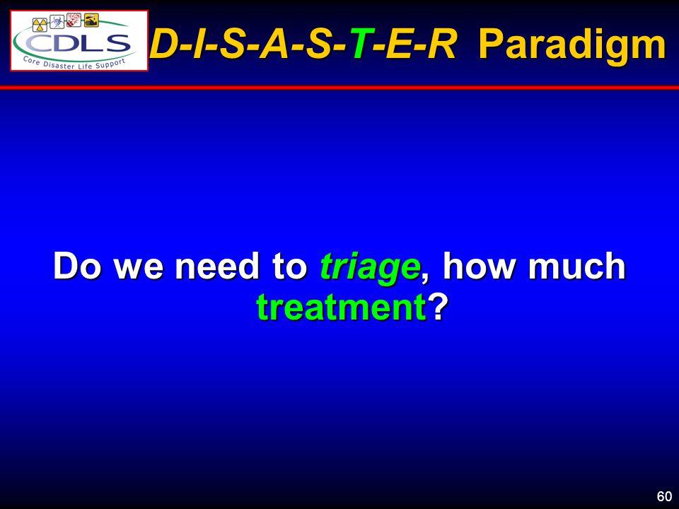 D-I-S-A-S-T-E-R Paradigm