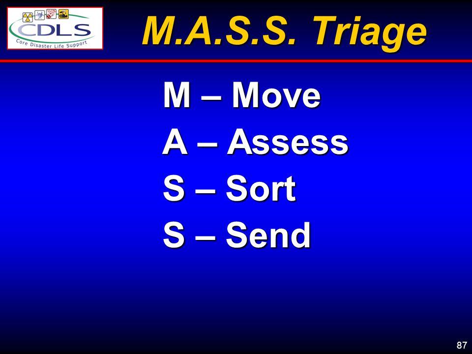 M.A.S.S. Triage A – Assess S – Sort S – Send M – Move