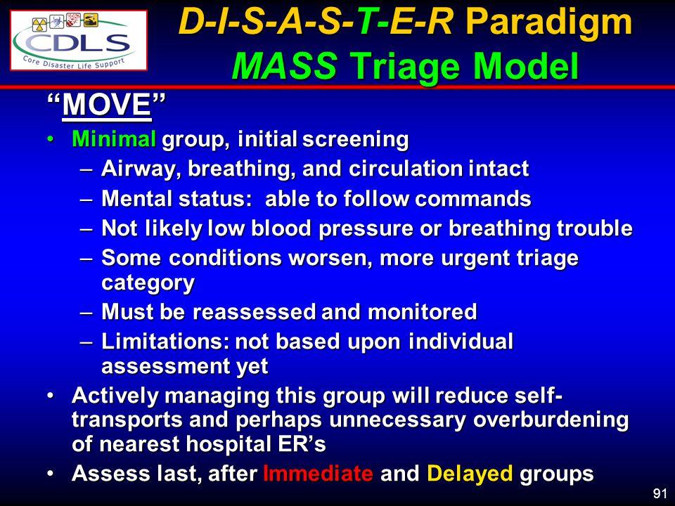 D-I-S-A-S-T-E-R Paradigm MASS Triage Model