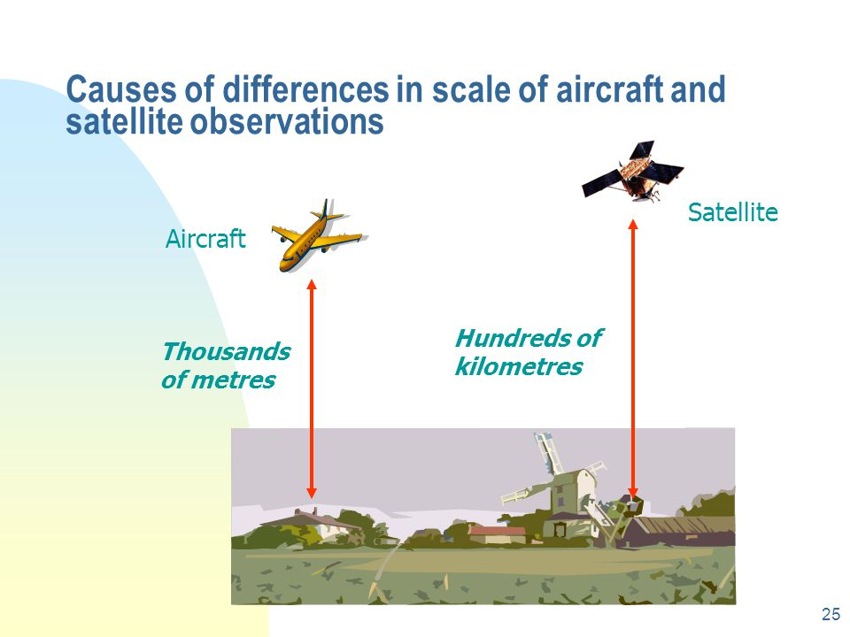 Causes of differences in scale of aircraft and satellite observations