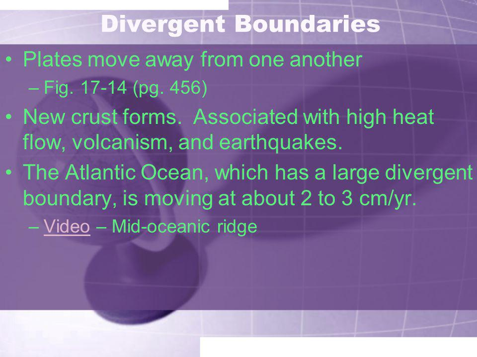 Divergent Boundaries Plates move away from one another