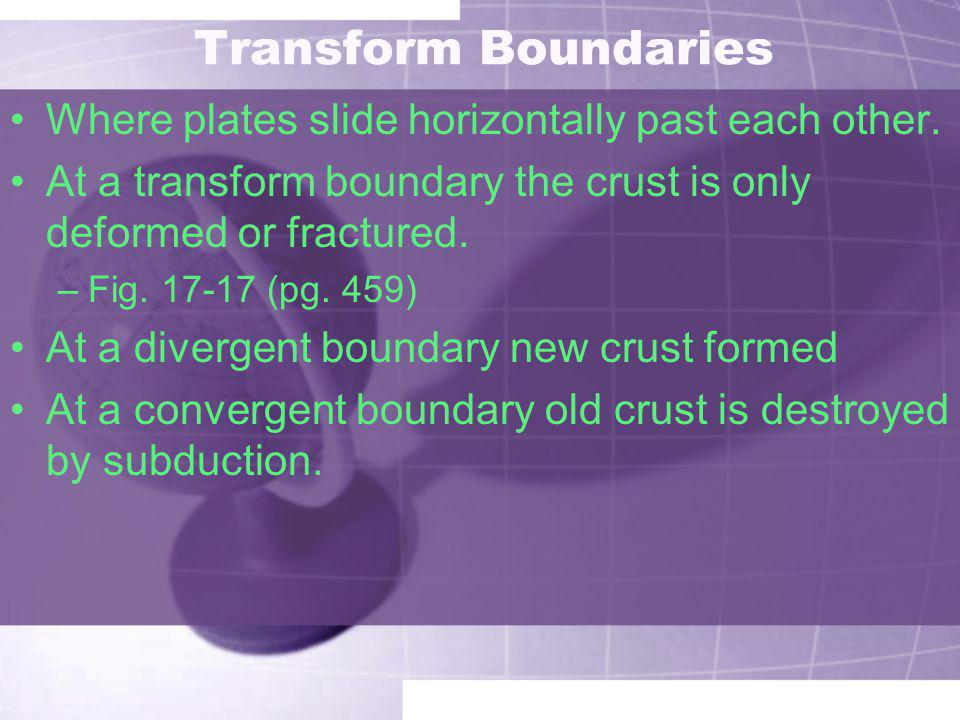 Transform Boundaries Where plates slide horizontally past each other.