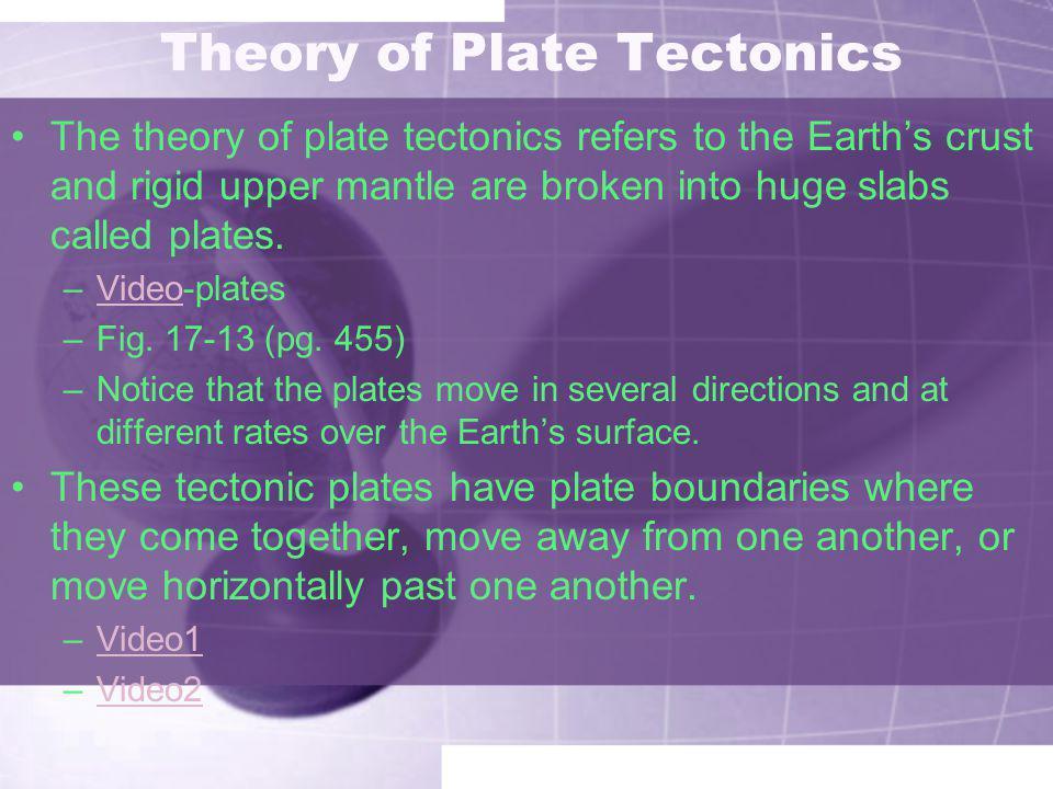 Theory of Plate Tectonics