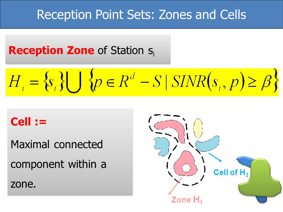Reception Point Sets: Zones and Cells