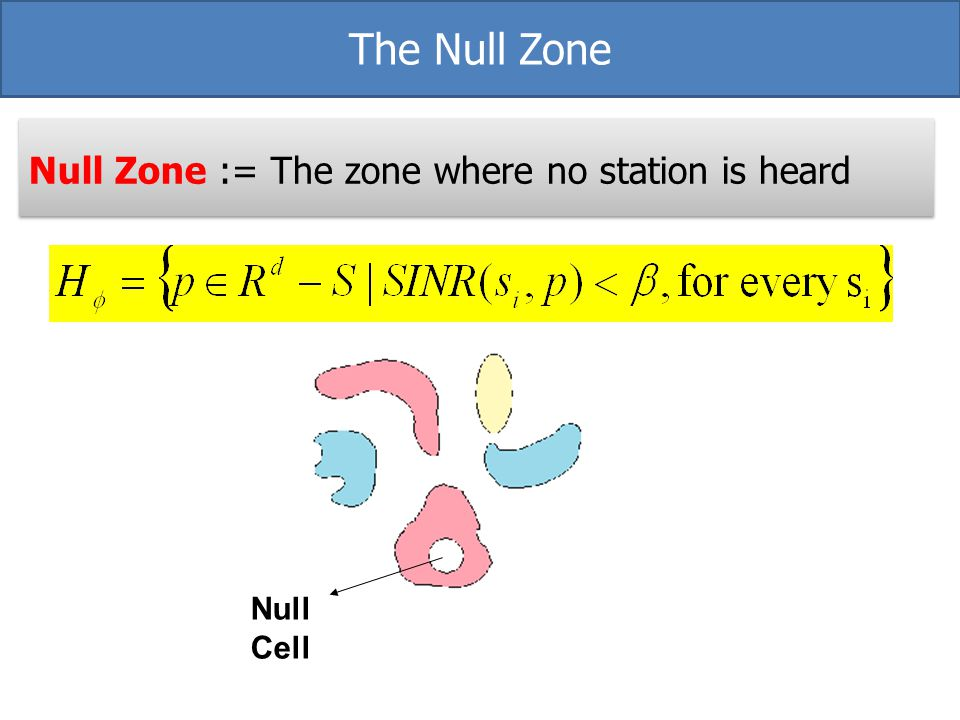 The Null Zone Null Zone := The zone where no station is heard Null