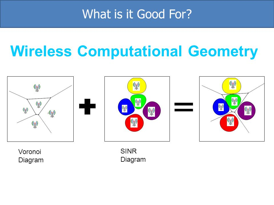 Wireless Computational Geometry