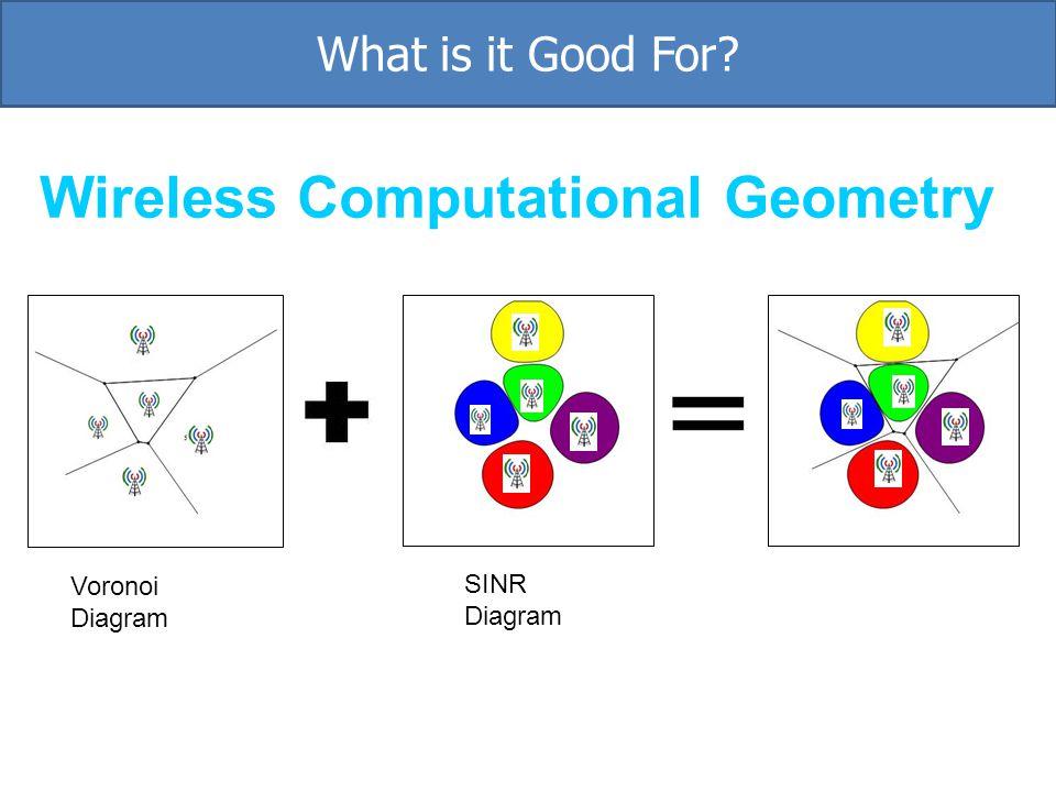 Wireless Computational Geometry