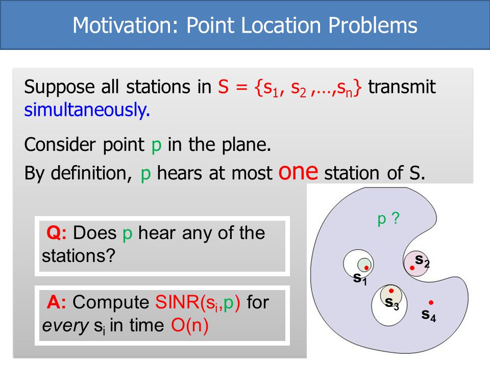 Motivation: Point Location Problems
