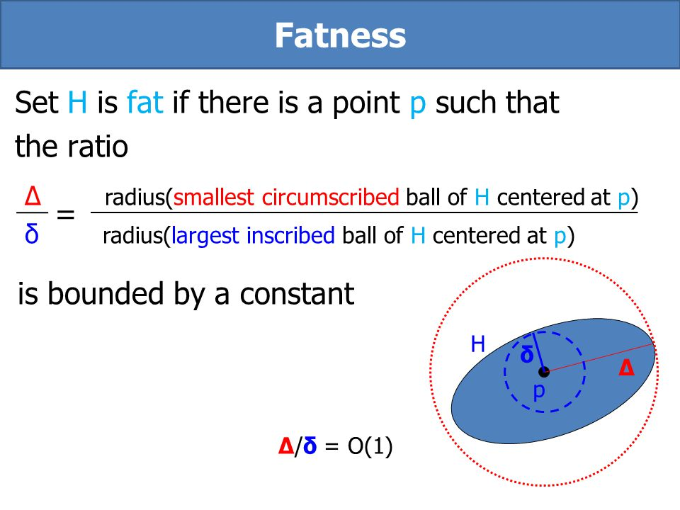 Fatness Set H is fat if there is a point p such that the ratio =