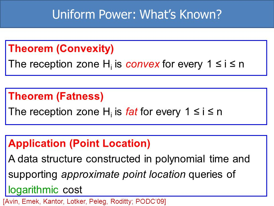 Uniform Power: What's Known