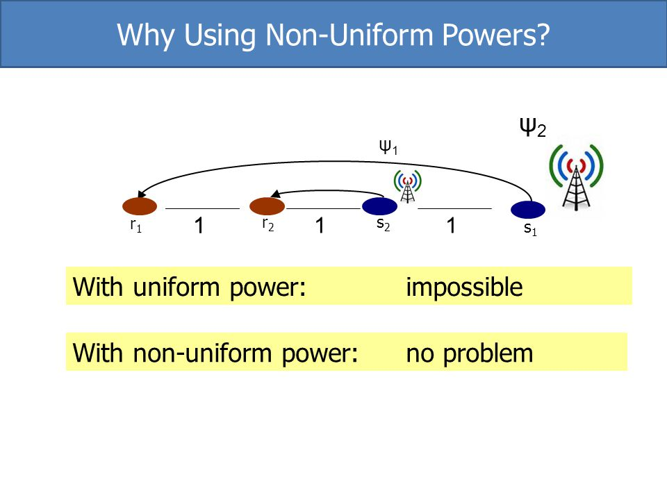Why Using Non-Uniform Powers