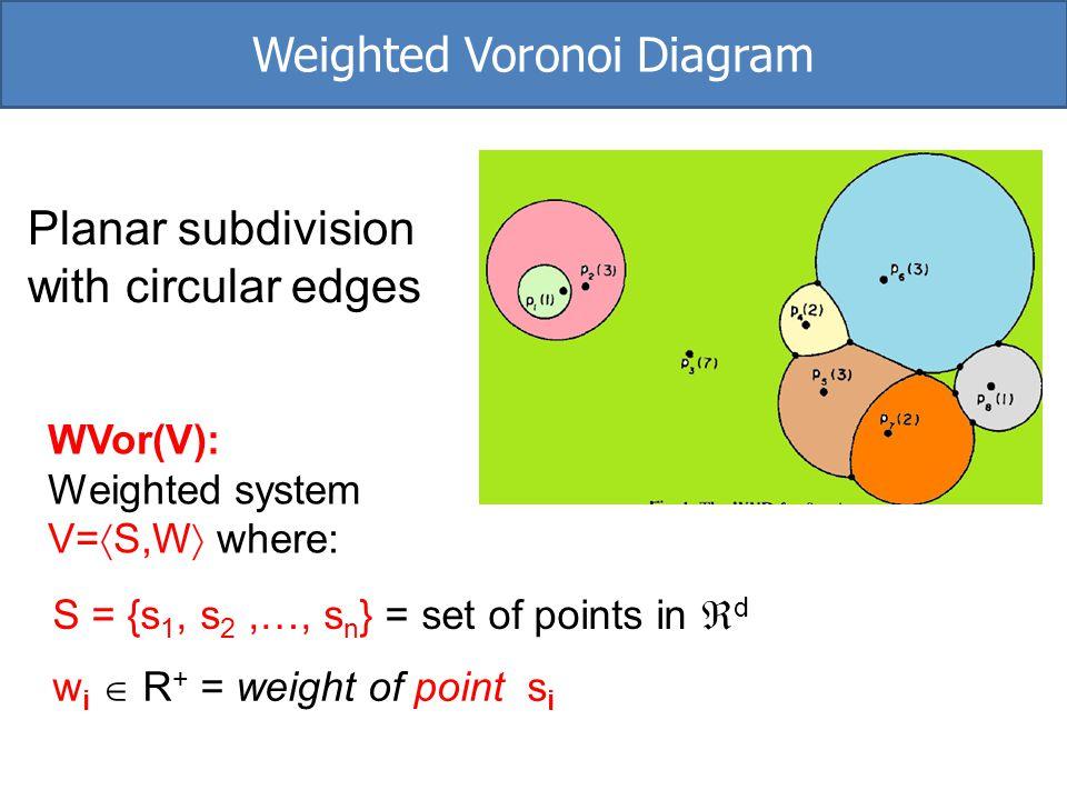 Weighted Voronoi Diagram