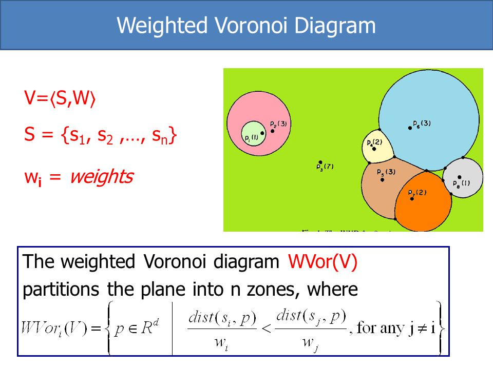 Weighted Voronoi Diagram