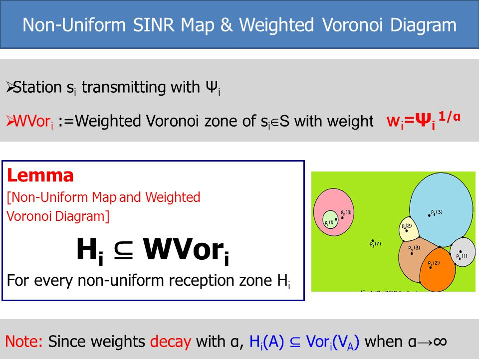 Non-Uniform SINR Map & Weighted Voronoi Diagram