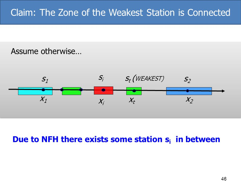 Due to NFH there exists some station si in between