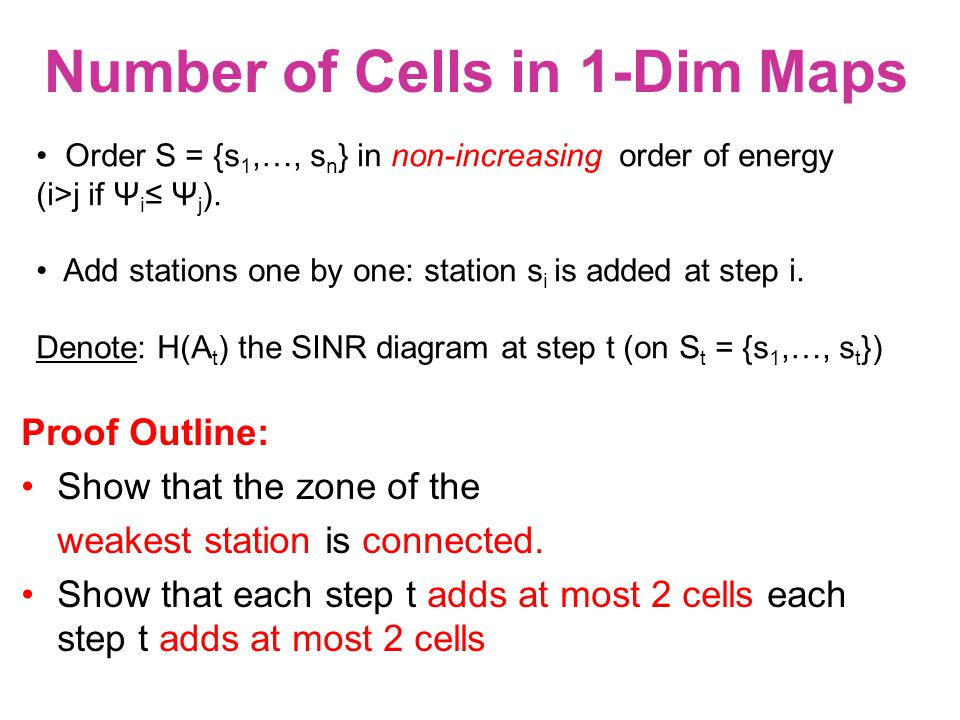 Number of Cells in 1-Dim Maps