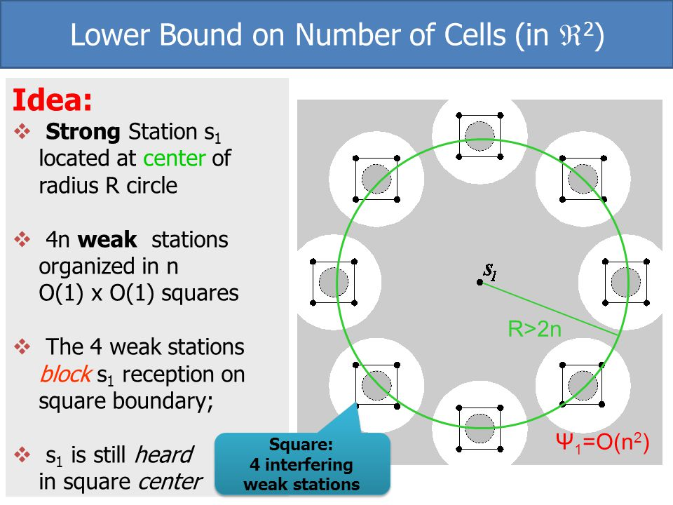 Lower Bound on Number of Cells (in 2)