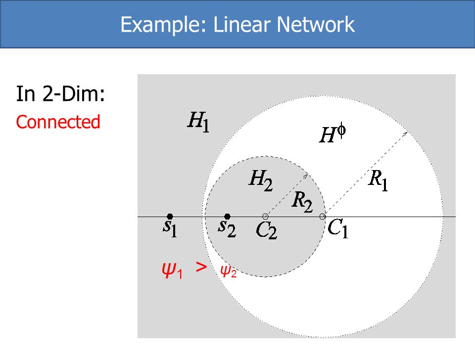 Example: Linear Network
