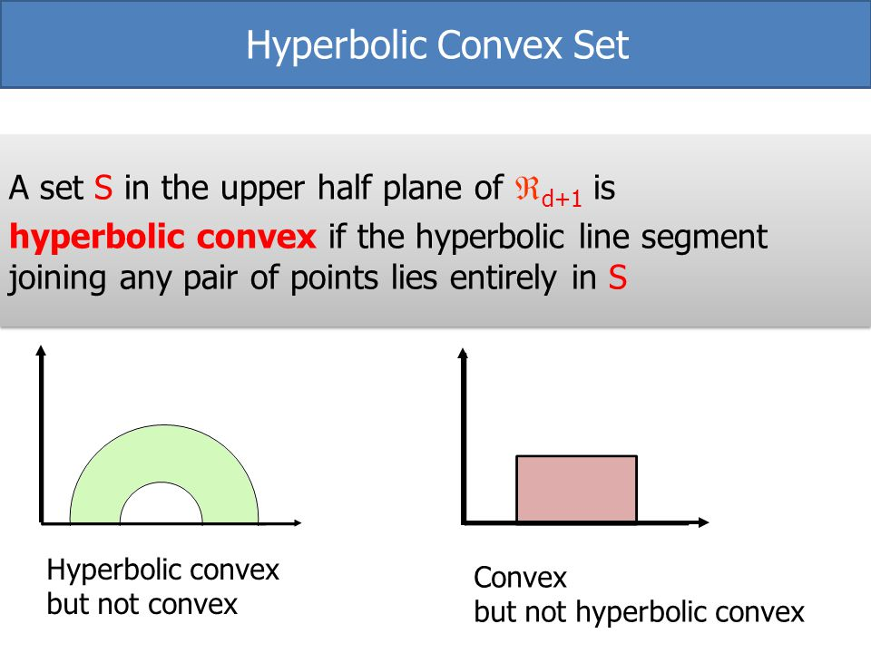 Hyperbolic Convex Set A set S in the upper half plane of d+1 is