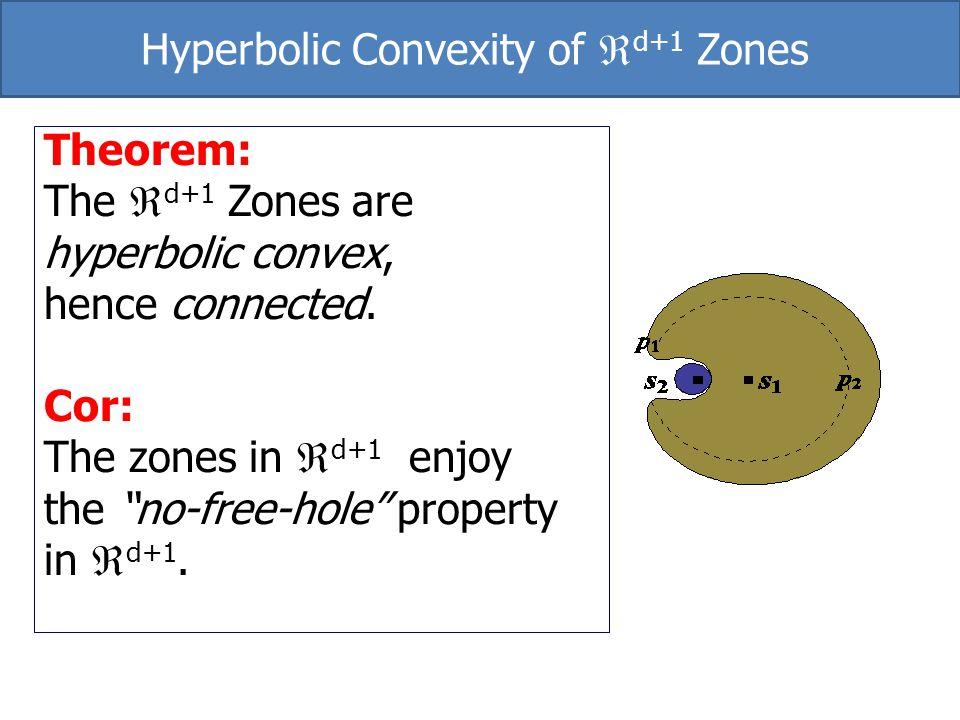 Hyperbolic Convexity of d+1 Zones