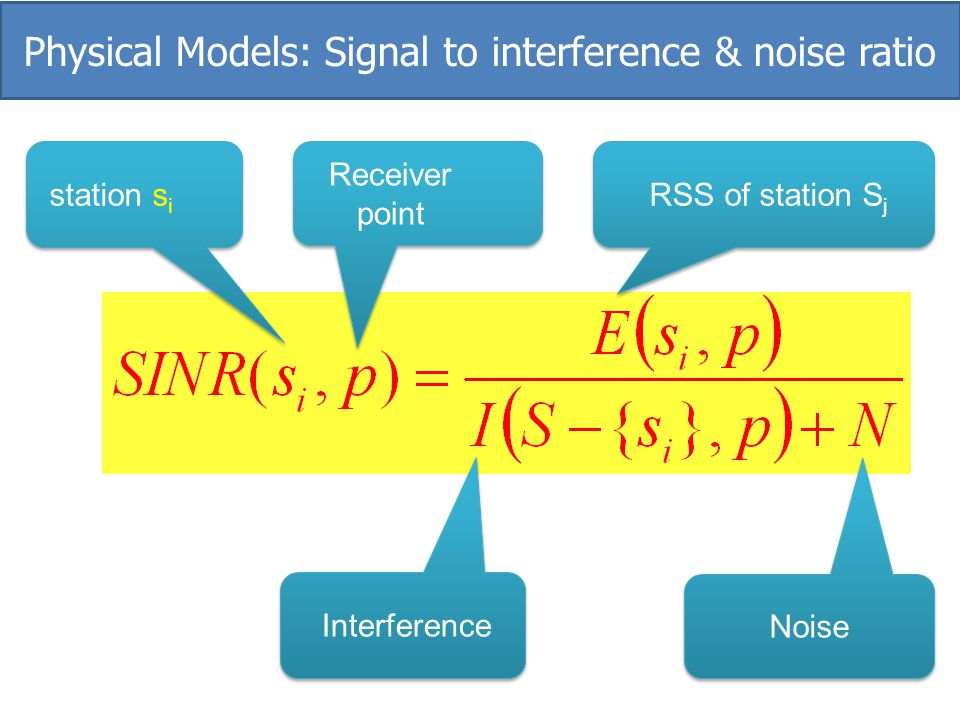 Physical Models: Signal to interference & noise ratio