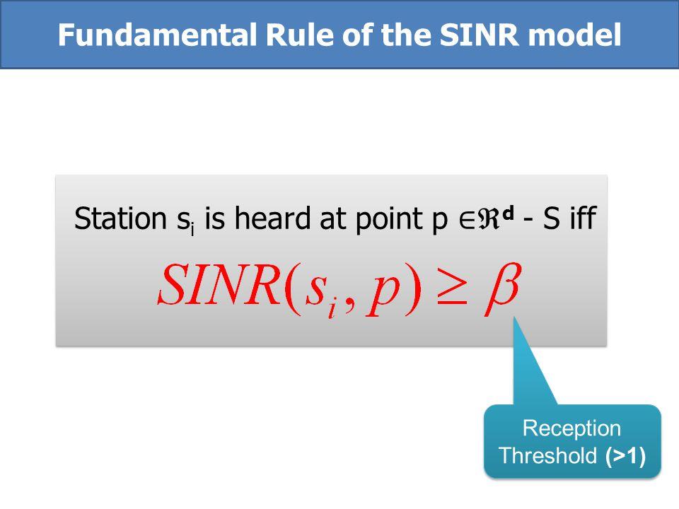 Fundamental Rule of the SINR model