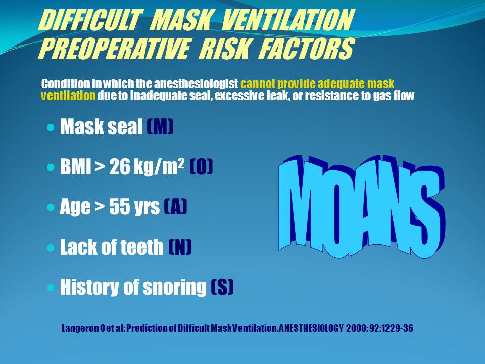 DIFFICULT MASK VENTILATION PREOPERATIVE RISK FACTORS