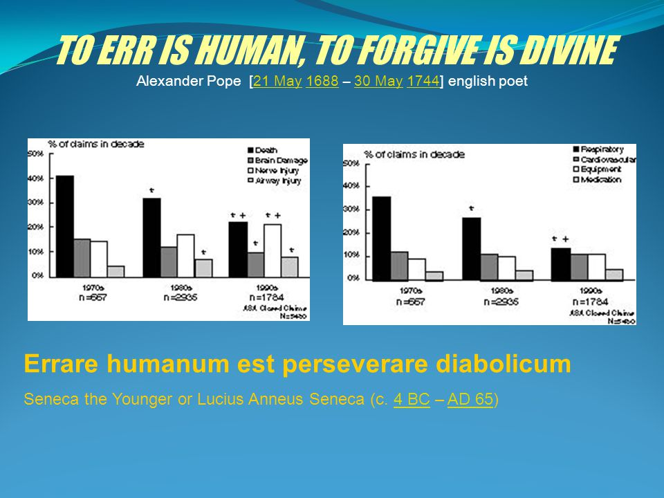 TO ERR IS HUMAN, TO FORGIVE IS DIVINE