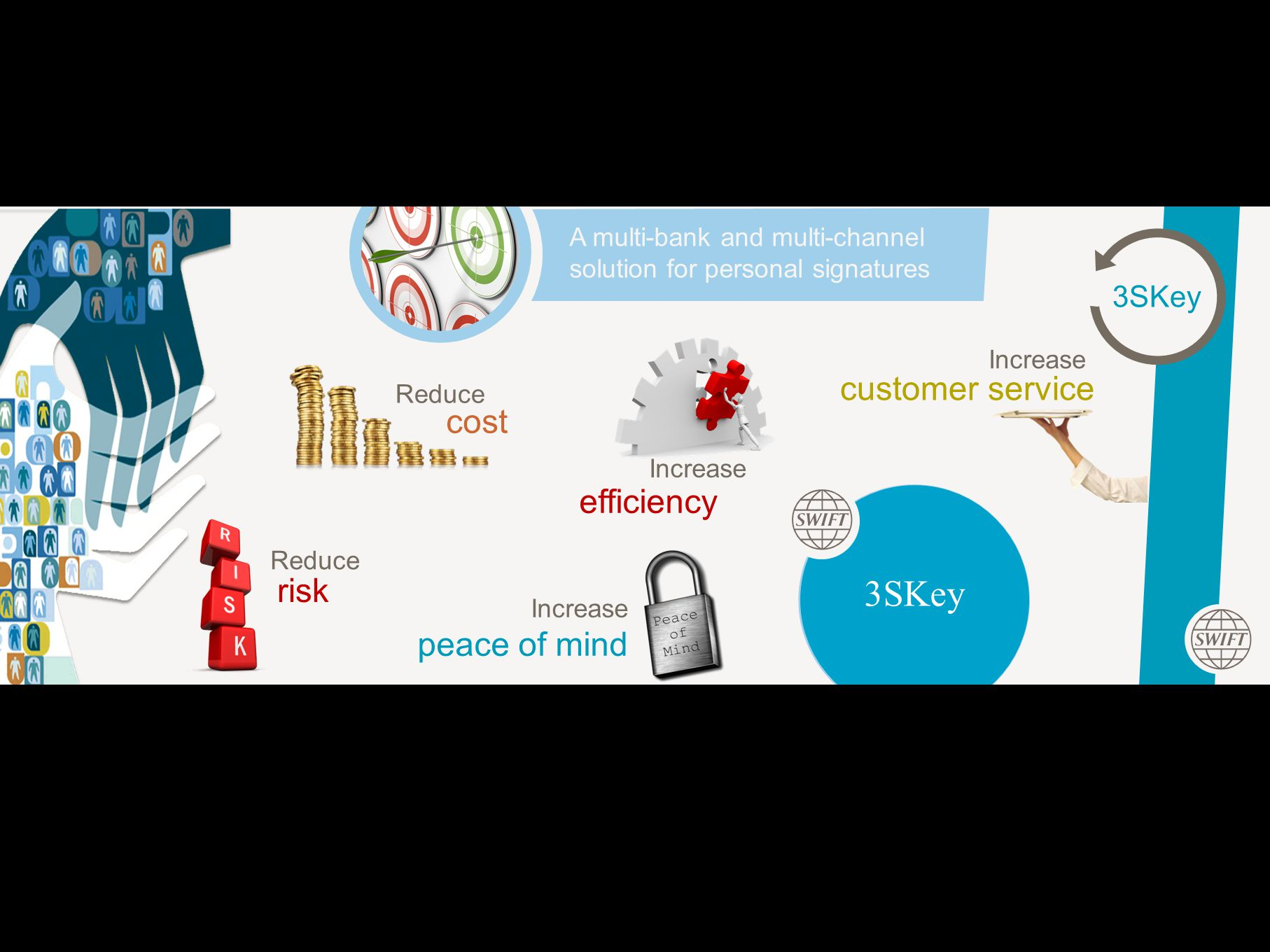 3SKey customer service cost efficiency risk 3SKey