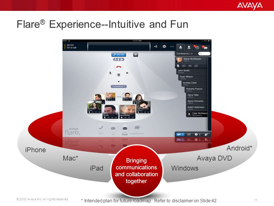 Flare® Experience--Intuitive and Fun