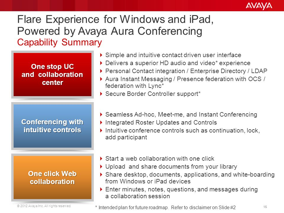 Flare Experience for Windows and iPad, Powered by Avaya Aura Conferencing Capability Summary