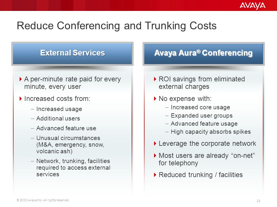 Reduce Conferencing and Trunking Costs