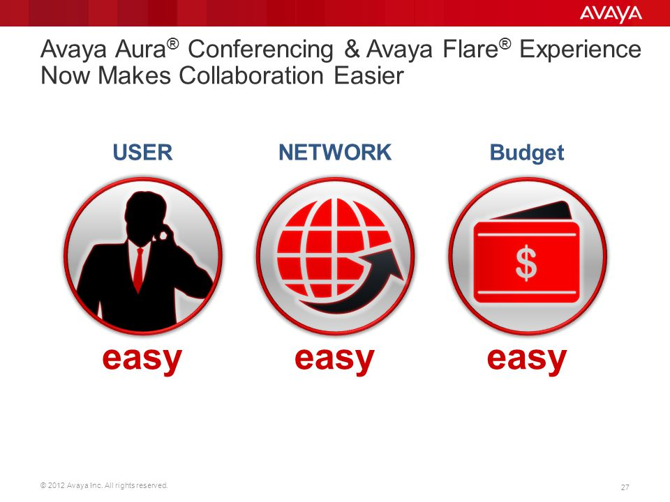 Avaya Aura® Conferencing & Avaya Flare® Experience Now Makes Collaboration Easier