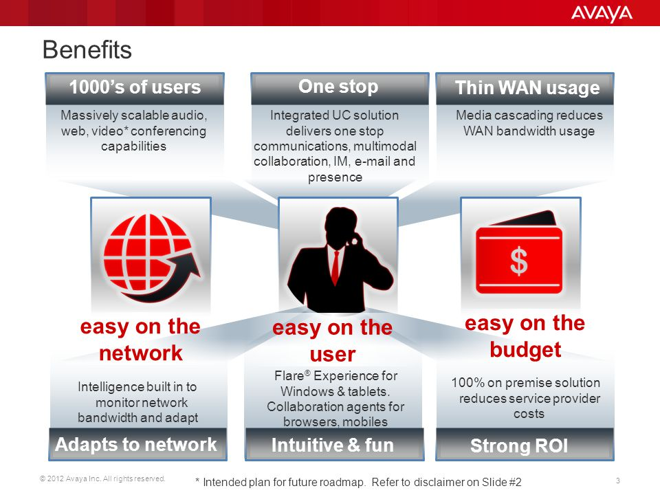 Benefits easy on the budget easy on the network easy on the user