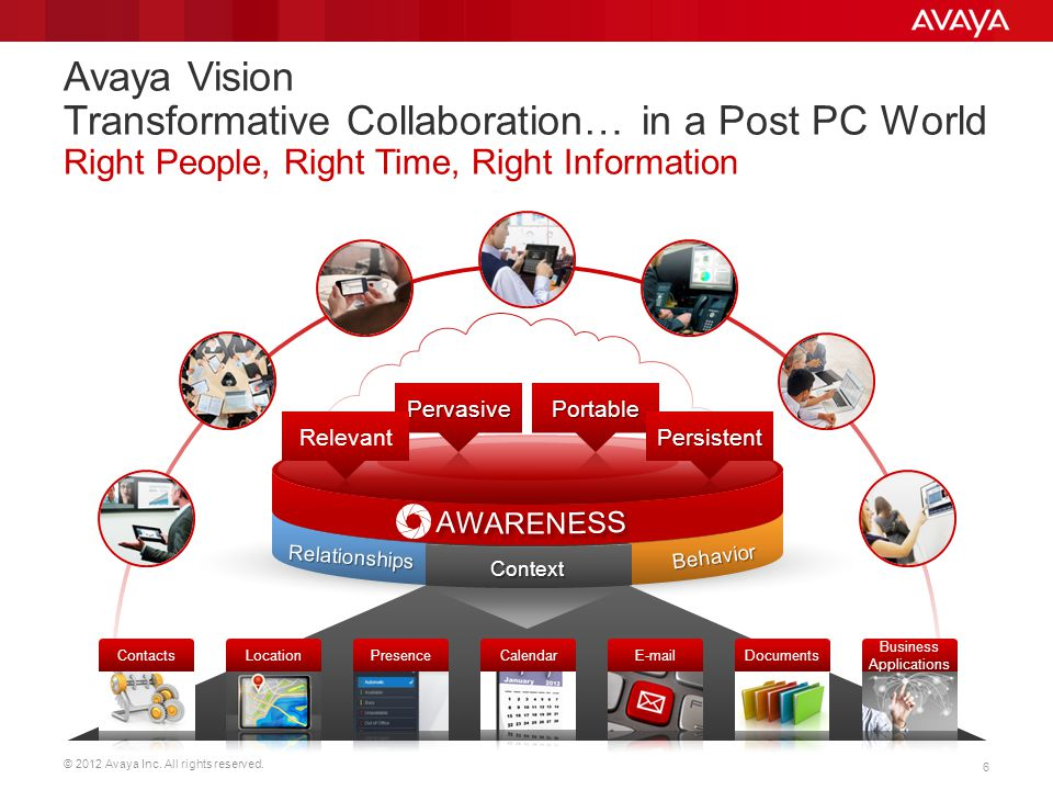 Avaya Vision Transformative Collaboration… in a Post PC World Right People, Right Time, Right Information