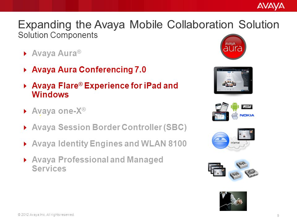 Expanding the Avaya Mobile Collaboration Solution Solution Components