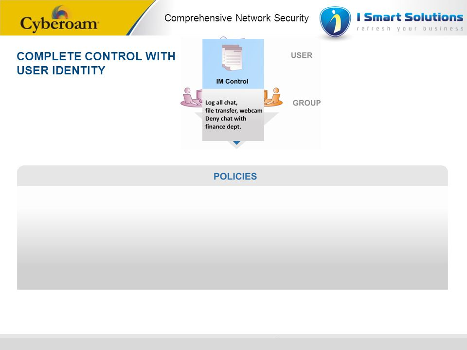COMPLETE CONTROL WITH USER IDENTITY 12
