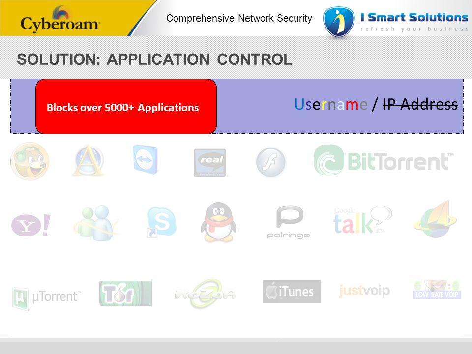 Username / IP Address SOLUTION: APPLICATION CONTROL