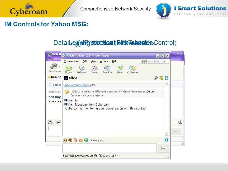 IM Controls for Yahoo MSG: