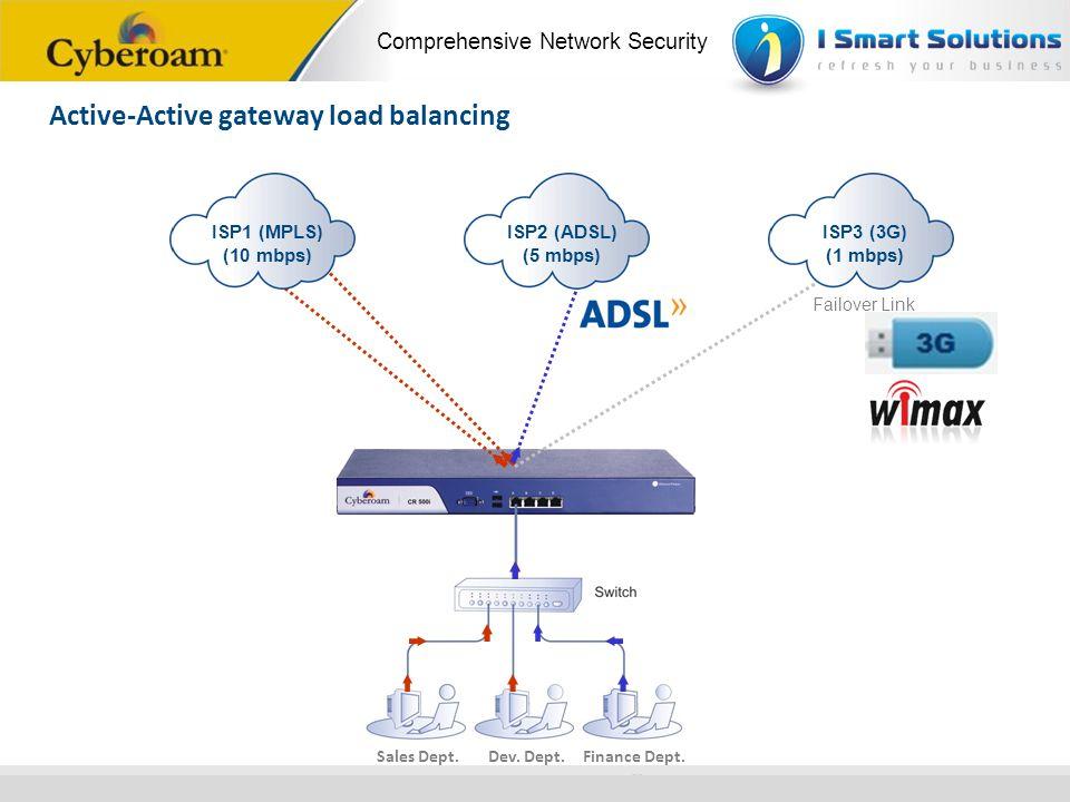 Active-Active gateway load balancing