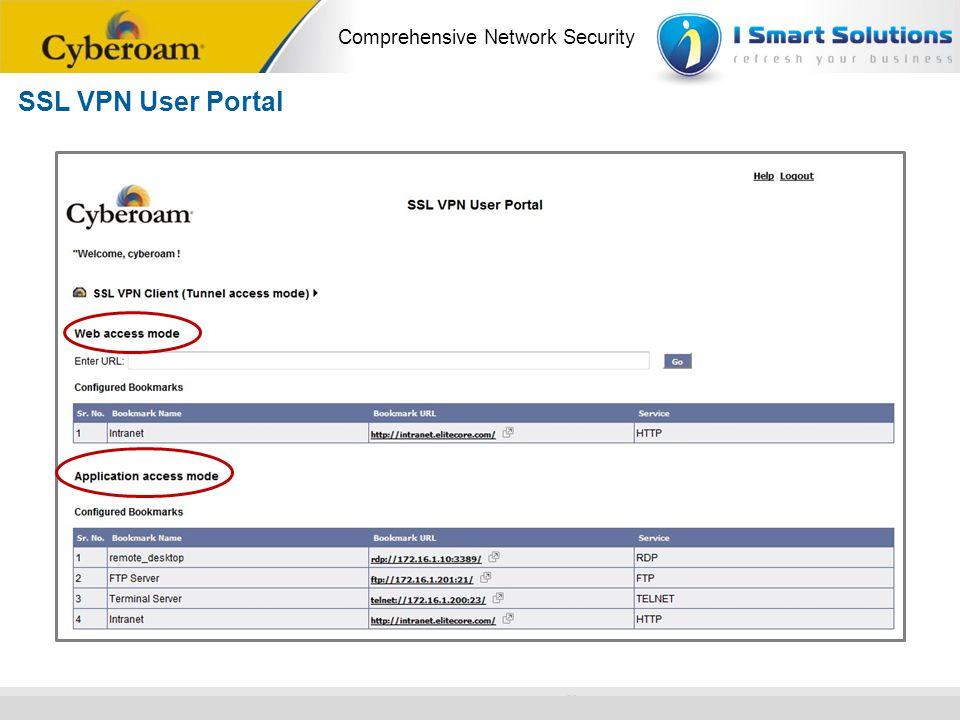 SSL VPN User Portal 30