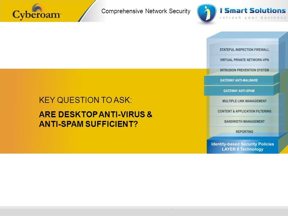 KEY QUESTION TO ASK: ARE DESKTOP ANTI-VIRUS & ANTI-SPAM SUFFICIENT