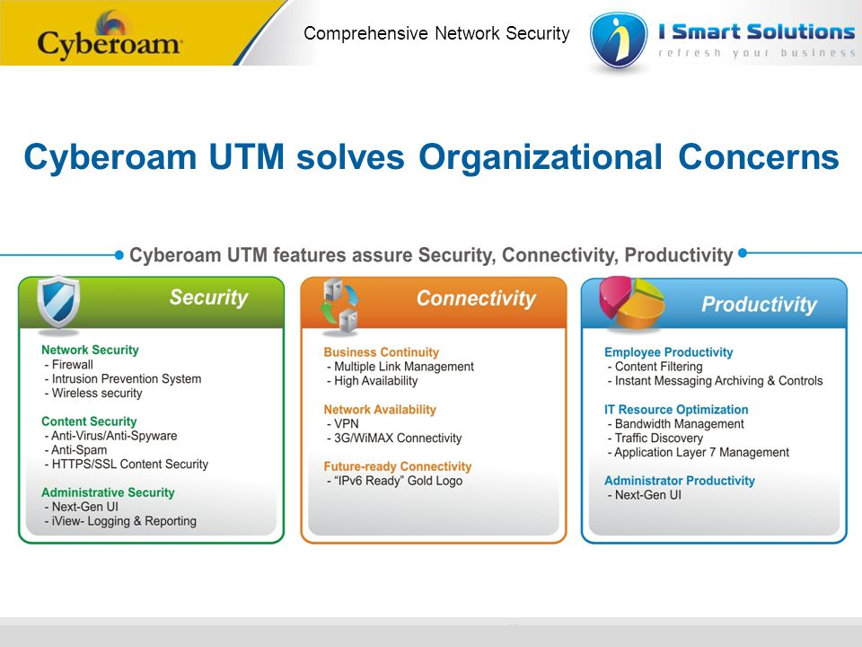 Cyberoam UTM solves Organizational Concerns